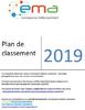 Plan de classement des Espaces métiers principaux - application/pdf